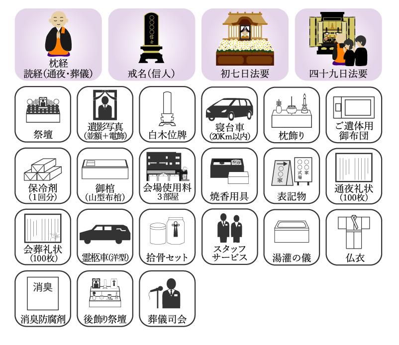 万松寺のお葬式 プランに含まれるもの
